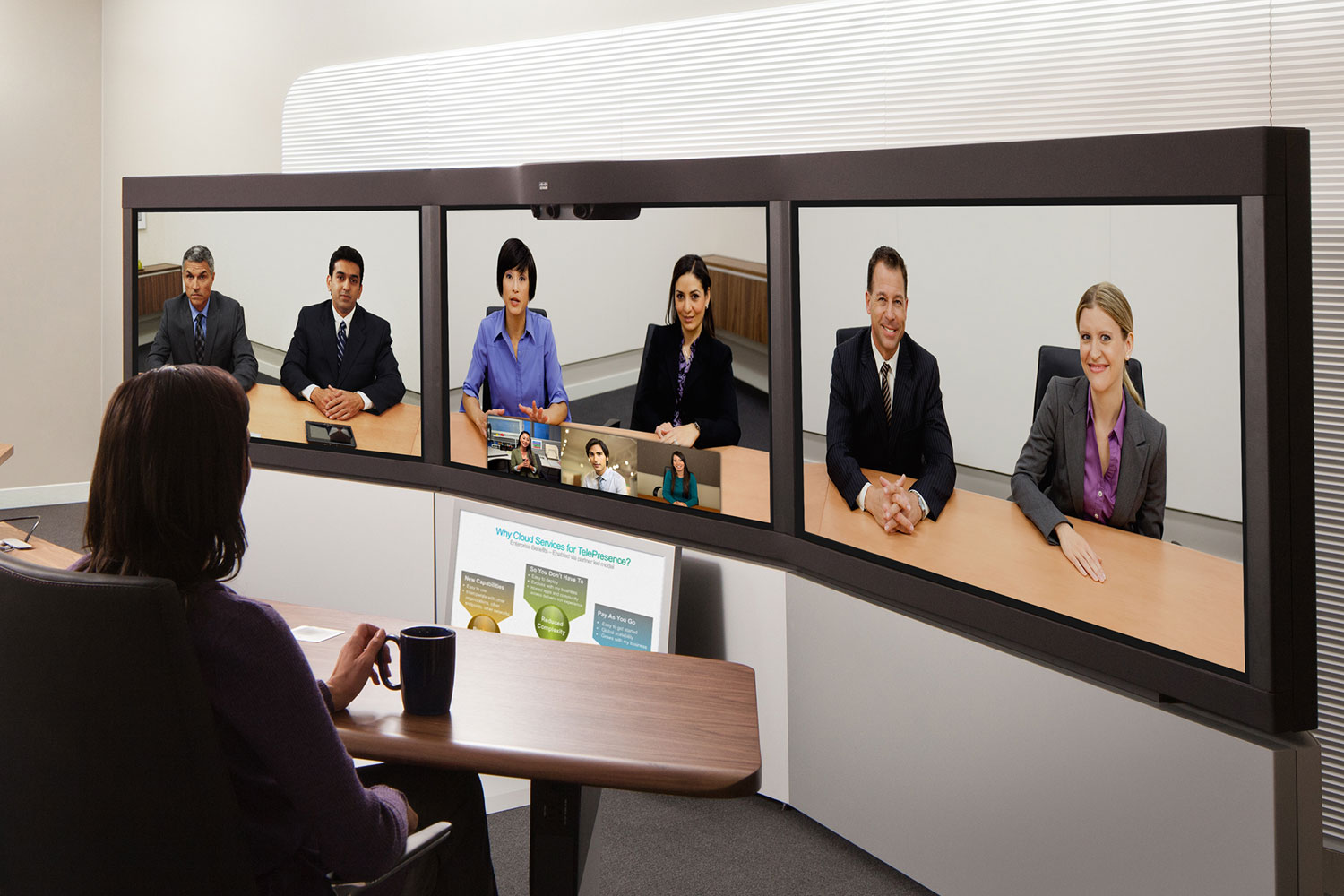 HD Video Conferencing Solutions Systems amp Services