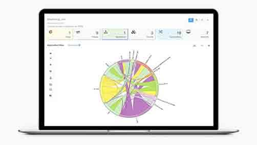我们的新 Tetration Analytics 平台实时提供数据中心中任何内容的可视性。它使用硬件和软件传感器,通过深入调查分析,为您提供基于行为的应用视角。获取高度安全可靠的零信任模型。极大简化您的操作。加快应用迁移速度。智能进行更改。