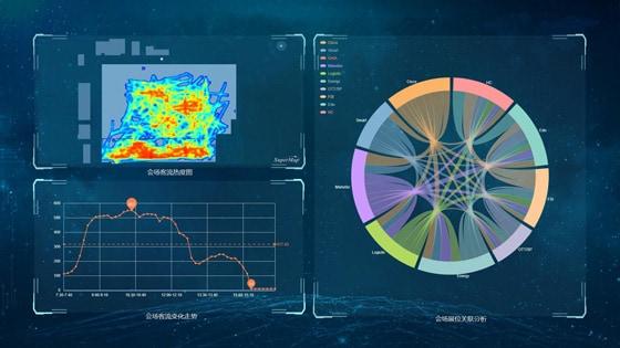 思科合作伙伴-北京嘉楼-拓扑图