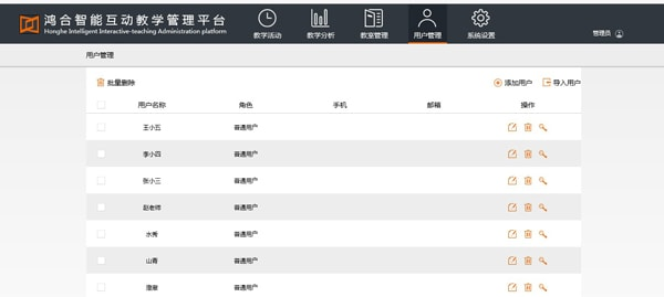 思科合作伙伴-北京鸿合-拓扑图