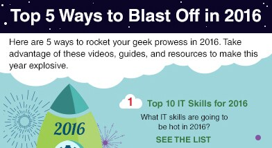 Top 10 IT Skills for 2016