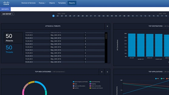 Cisco Defense Orchestrator. A new, cloud-based application that makes policy management of Cisco security products effective and simple. Cloud-based solution saves time and money. Manage consistent policies across 13 or 1,300 Cisco ASA, ASAv, NGFW, or OpenDNS Umbrella. See more.