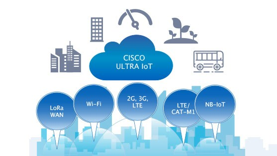Cisco Ultra IoT is a multi-access, virtualized mobile core optimized for IoT servicesCisco Ultra IoT is a multi-access, virtualized mobile core optimized for IoT services.