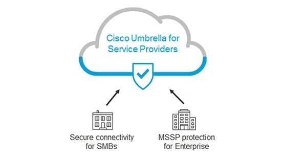 New cloud-delivered security service that helps service providers protect their customers while creating a new revenue stream for their business. More about Umbrella for SPs.