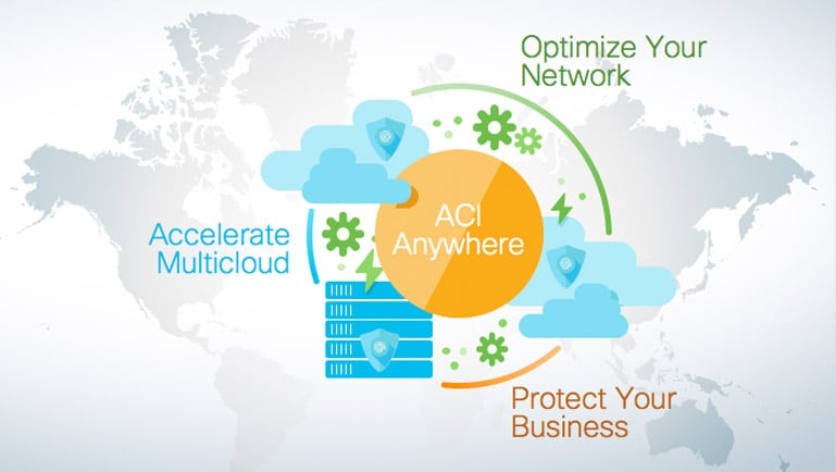 Any workload, any location, any cloud with Cisco ACI