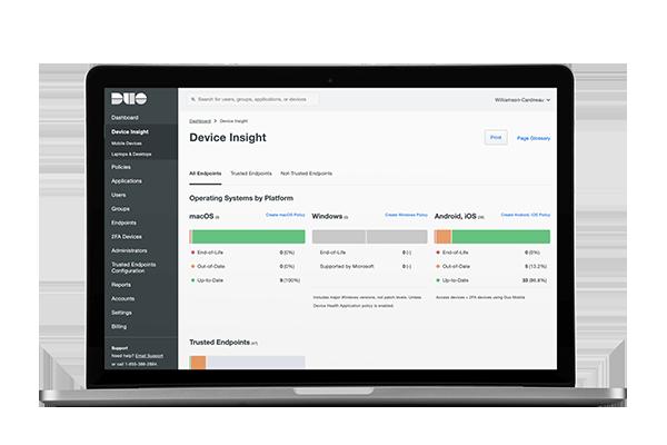 Cisco Duo Access