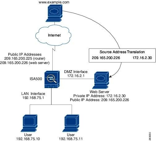 Configuring DMZ