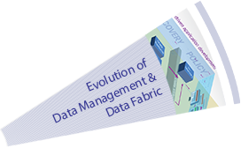 Evolution of Data Management and Data Fabric