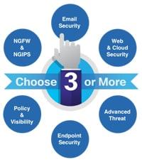 Cisco Security Software Volume Purchasing Program Cisco