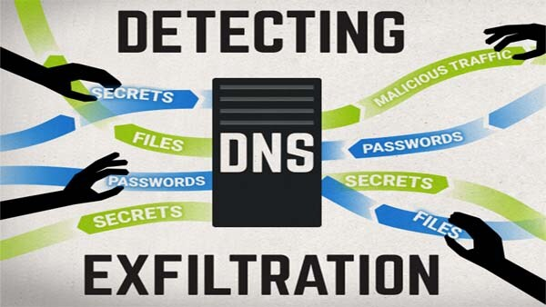 Cisco Talos on DNS exfiltration