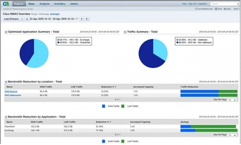 Accurate End-to-End Performance Management Using CA Application ...