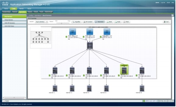 Cisco Network Monitoring : Cisco application networking manager