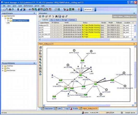 cisco networking software