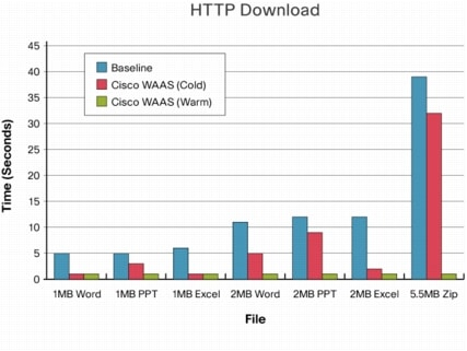 thesis on wireless computer network optimization software