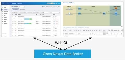 Cisco nexus 9508 datasheet