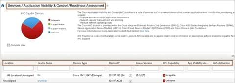 Description: Y:\Production\Cisco Projects\C07 Guides (Design, Ordering, Revision, Quick Reference)\C07-736611-00\v1a 040216 1236 vinica\C07-736611-00_Cisco Prime Infrastructure 3 0\Links\C07-736611-00_figure64.jpg