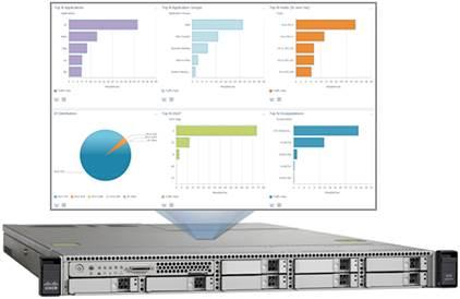 Cisco 1100 datasheet
