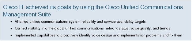 Text Box: Cisco IT achieved its goals by using the Cisco Unified Communications Management Suite●	Attained unified communications system reliability and service availability targets●	Gained visibility into the global unified communications network status, voice quality, and trends ●	Implemented capabilities to proactively identify voice design and implementation problems and fix them