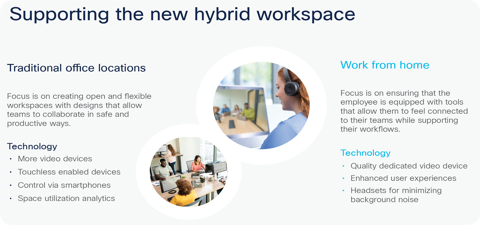 Supporting the new hybrid workspace