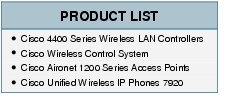 Text Box: PRODUCT LIST●	Cisco 4400 Series Wireless LAN Controllers●	Cisco Wireless Control System●	Cisco Aironet 1200 Series Access Points●	Cisco Unified Wireless IP Phones 7920