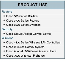 Text Box: PRODUCT LISTRouters●	Cisco 800 Series Routers●	Cisco 3700 Series Routers●	Cisco 6500 Series SwitchesSecurity●	Cisco Secure Access Control ServerWireless●	Cisco 4400 Series Wireless LAN Controllers●	Cisco Wireless Control System●	Cisco Aironet 1200 Series Access Points●	Cisco 7920 Wireless IP phones