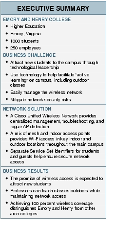 "Text Box: EXECUTIVE SUMMARYEMORY AND HENRY COLLEGE●	Higher Education●	Emory, Virginia●	1000 students●	250 employeesBUSINESS CHALLENGE●	Attract new students to the campus through technological leadership●	Use technology to help facilitate ""active learning"" on campus, including outdoor classes●	Easily manage the wireless network ●	Mitigate network security risks NETWORK SOLUTION●	A Cisco Unified Wireless Network provides centralized management, troubleshooting, and rogue AP detection●	A mix of mesh and indoor access points provides Wi-Fi access in key indoor and outdoor locations throughout the main campus●	Separate Service Set Identifiers for students and guests help ensure secure network access BUSINESS RESULTS●	The promise of wireless access is expected to attract new students●	Professors can teach classes outdoors while maintaining network access●	Achieving 100 percent wireless coverage distinguishes Emory and Henry from other area colleges"