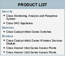 Text Box: PRODUCT LISTSecurity●	Cisco Monitoring, Analysis and Response System●	Cisco NAC ApplianceSwitches●	Cisco Catalyst 6500 Series SwitchesWireless●	Cisco Catalyst 6500 Series Wireless Services Module●	Cisco Aironet 1500 Series Access Points●	Cisco Aironet 1200 Series Access Points