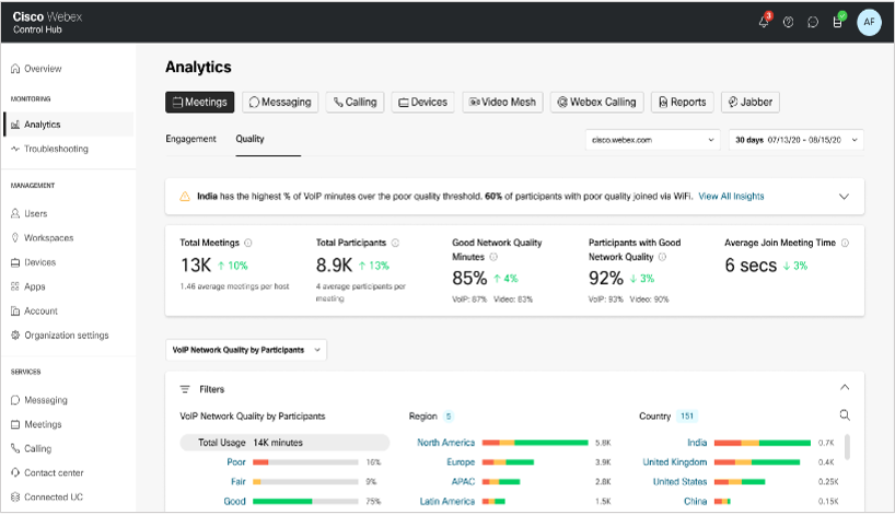 Cisco Webex Control Hub - Control Hub Management and Analytics ...