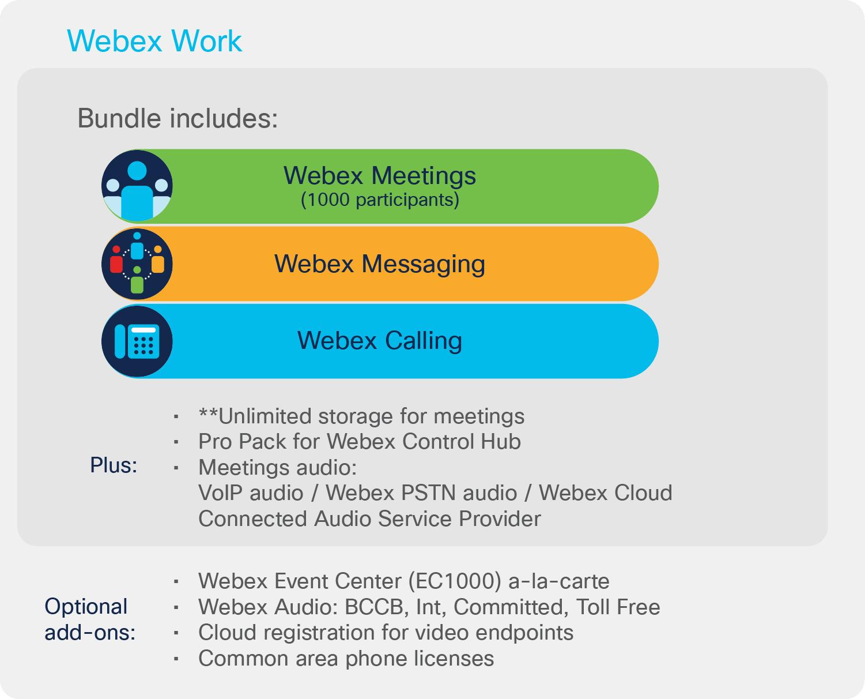 Webex Work