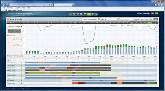 Cisco Unified Workforce Optimization For Cisco Unified