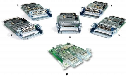 Serial and Asynchronous Modules for Cisco Integrated Services ...