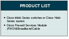 Text Box: PRODUCT LIST●	Cisco 6500 Series switches or Cisco 7600 Series routers●	Cisco Firewall Services Module (FWSM)Broadband Cable
