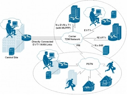 products collateral interfaces modules shared port adapters interface processors product data sheeta