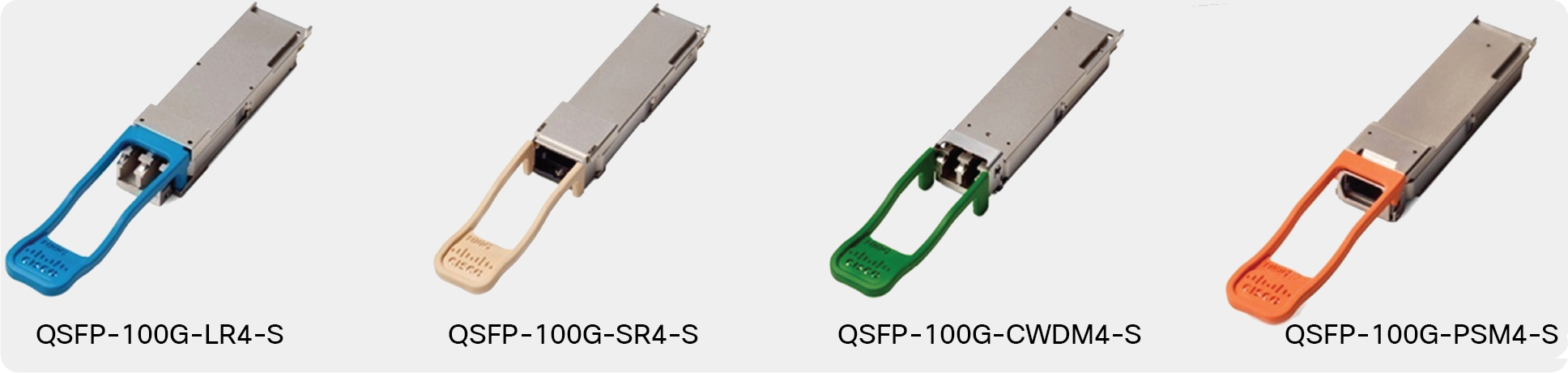 100G CR4 Passive 3m DAC QSFP-100G-CU3M-HPC Cisco Compatible QSFP-100G-CU3M QSFP28 to QSFP28 3-Meter Twinax Cable