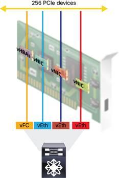 How to configure netflow on cisco ucs via gui.