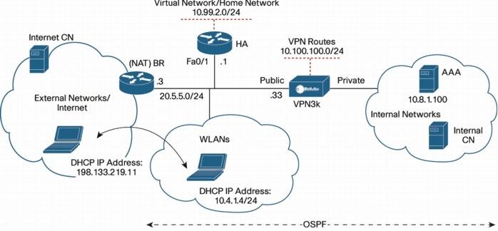 خرید vpn فروش vpn خرید فیلترشکن Hi VPN و وی پی ان برای موبایل farazvpn com و خرید وی پی ان برای اپل perfins asia