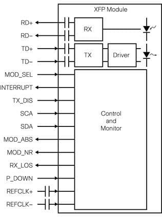 Data sheet c78 655216 also Dc Power Supply Design likewise Laser Transmitter And Receiver Circuit moreover How To Make Car Battery Charger And additionally Quantum Dissipation Of Electrical Circuit. on laser transmitter and receiver circuit