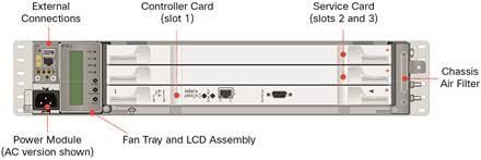 Cisco Network Convergence System 2000 Series Data Sheet - Cisco