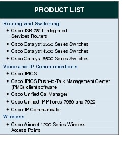 Text Box: PRODUCT LISTRouting and Switching●	Cisco ISR 2811 Integrated Services Routers●	Cisco Catalyst 3550 Series Switches●	Cisco Catalyst 4500 Series Switches●	Cisco Catalyst 6500 Series SwitchesVoice and IP Communications●	Cisco IPICS●	Cisco IPICS Push-to-Talk Management Center (PMC) client software●	Cisco Unified CallManager●	Cisco Unified IP Phones 7960 and 7920●	Cisco IP CommunicatorWireless●	Cisco Aironet 1200 Series Wireless Access Points