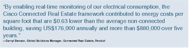 "Text Box: ""By enabling real-time monitoring of our electrical consumption, the Cisco Connected Real Estate framework contributed to energy costs per square foot that are $0.63 lower than the average non-connected building, saving US$176,000 annually and more than $880,000 over five years.""-Darryl Benson, Global Solutions Manager, Connected Real Estate, Panduit"