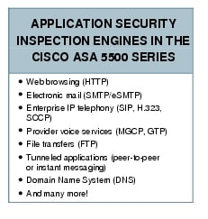 Text Box: APPLICATION SECURITY INSPECTION ENGINES IN THE CISCO ASA 5500 SERIES●	Web browsing (HTTP)●	Electronic mail (SMTP/eSMTP)●	Enterprise IP telephony (SIP, H.323, SCCP)●	Provider voice services (MGCP, GTP)●	File transfers (FTP)●	Tunneled applications (peer-to-peer or instant messaging)●	Domain Name System (DNS)●	And many more!