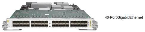 Cisco ASR 9000 Series Ethernet Line Cards - Cisco