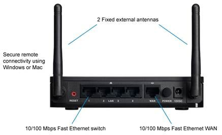 Cisco RV110W Wireless-N VPN Firewall - Cisco
