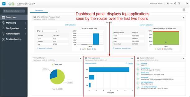 Cisco Multicloud Portfolio: Cloud Connect Design and Deployment