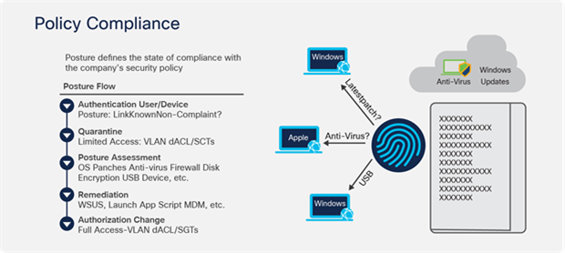 Cisco Identity Services Engine - Cisco Identity Services Engine ...