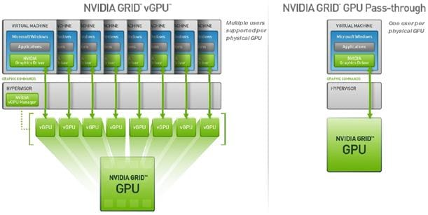 how to select what gpu to use