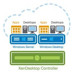 Deploy 200 Citrix XenDesktop 7 1 Hosted Virtual Desktops on Cisco