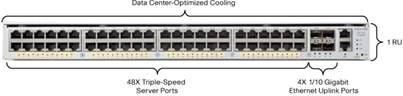 10GB w// Fan Tray /& AC Power 4948E Cisco WS-C4948E-S *15.2 IOS* 48-Port 4x SFP