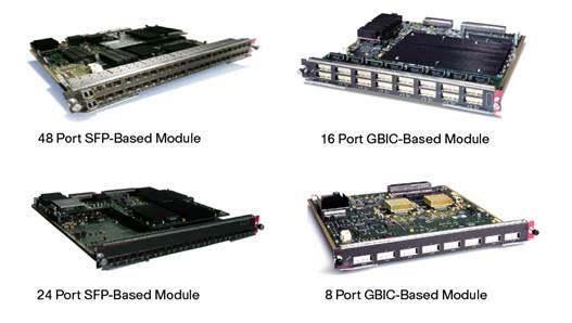 Cisco Catalyst 6500 Series Mixed Media Gigabit Ethernet Modules - Cisco