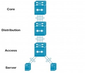 cisco catalyst 4500 series switches products services cisco. Black Bedroom Furniture Sets. Home Design Ideas